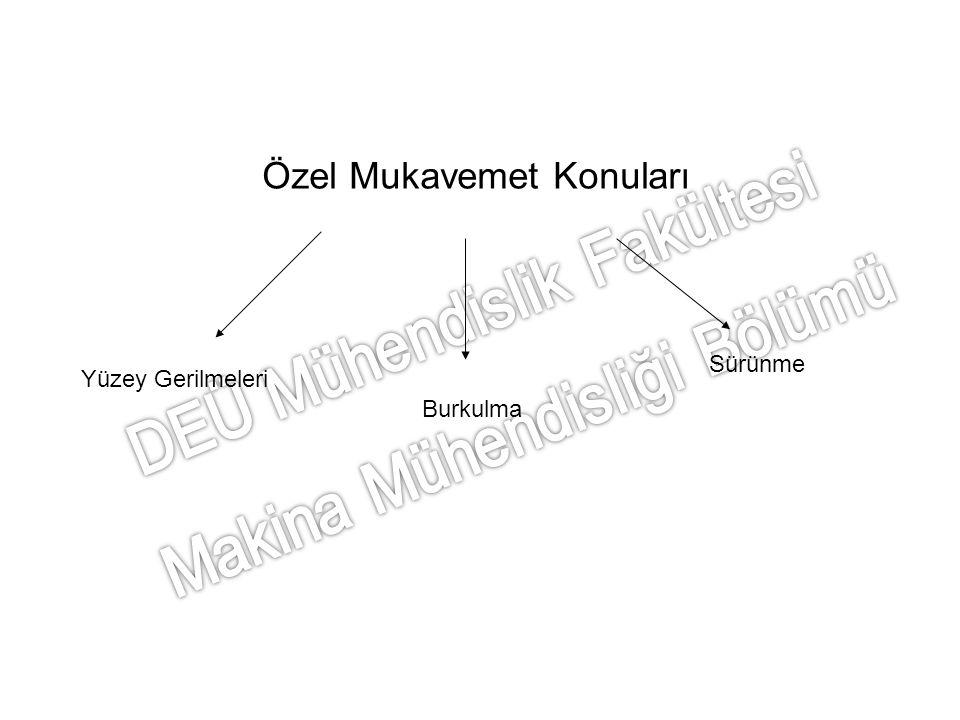 Wöhler eğrisi sabit bir ortalama gerilmede değişken gerilme genliğinde çizilmektedir.