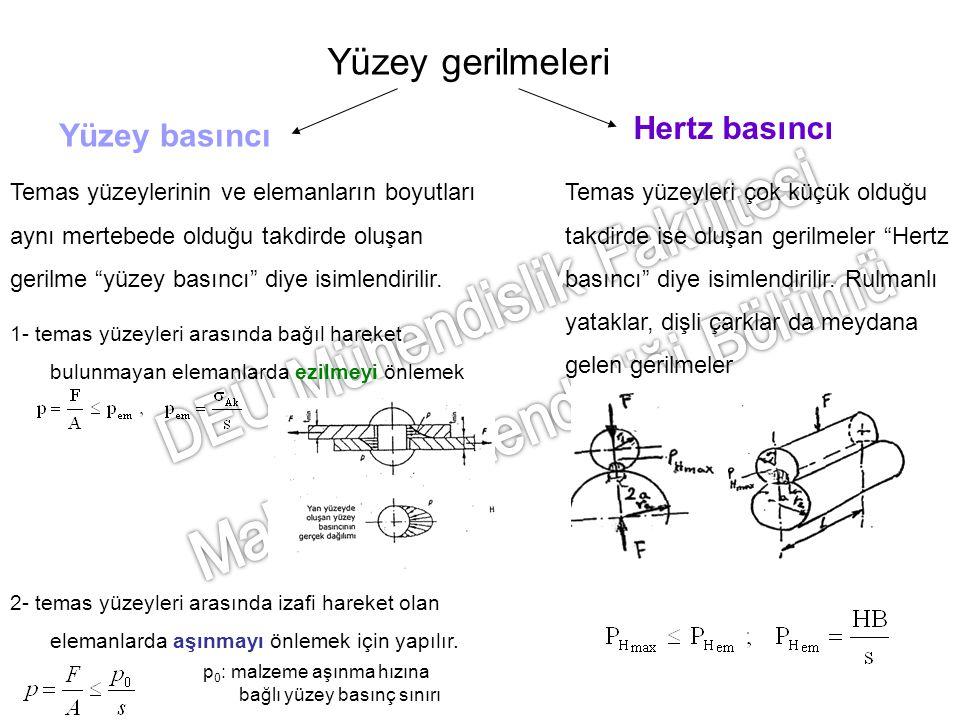 Hertz Gerilmeleri: Hertz gerilmelerine karşı emniyeti sağlamak için: Bazen P Hem değeri cetvellerde verilir.