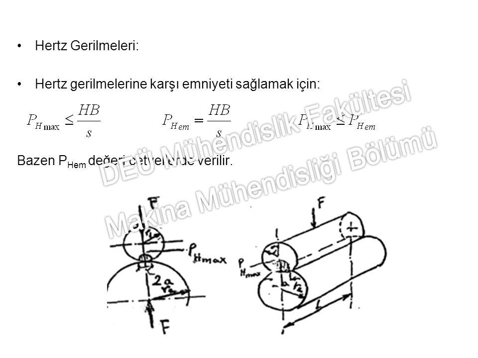 E: Eş değer elastisite modülü E 1 E 2 : Malzemenin elastisite modülü Enine şekil değiştirme katsayısı İki kürenin teması: Temas yüzeyinin yarı çapı: