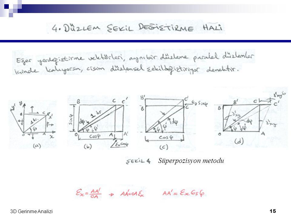 3D Gerinme Analizi 15 Süperpozisyon metodu
