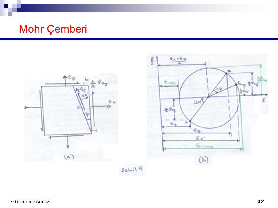 3D Gerinme Analizi 32 Mohr Çemberi