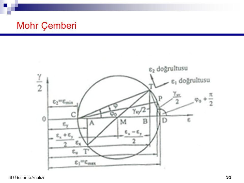 3D Gerinme Analizi 33 Mohr Çemberi