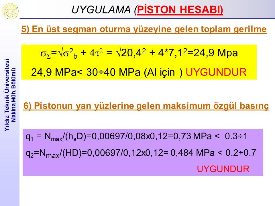 UYGULAMA ( UYGULAMA (PİSTON HESABI) Yıldız Teknik Üniversitesi Makina Müh. Bölümü 5) En üst segman oturma yüzeyine gelen toplam gerilme   =  2 b +