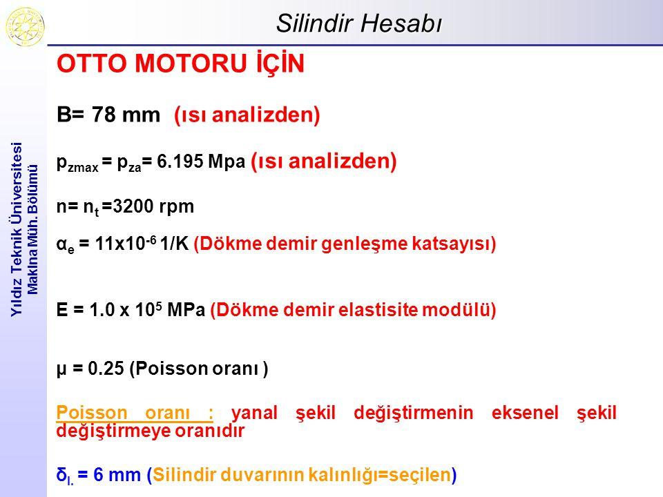 Silindir Hesabı Yıldız Teknik Üniversitesi Makina Müh. Bölümü OTTO MOTORU İÇİN B= 78 mm (ısı analizden) p zmax = p za = 6.195 Mpa (ısı analizden) n= n