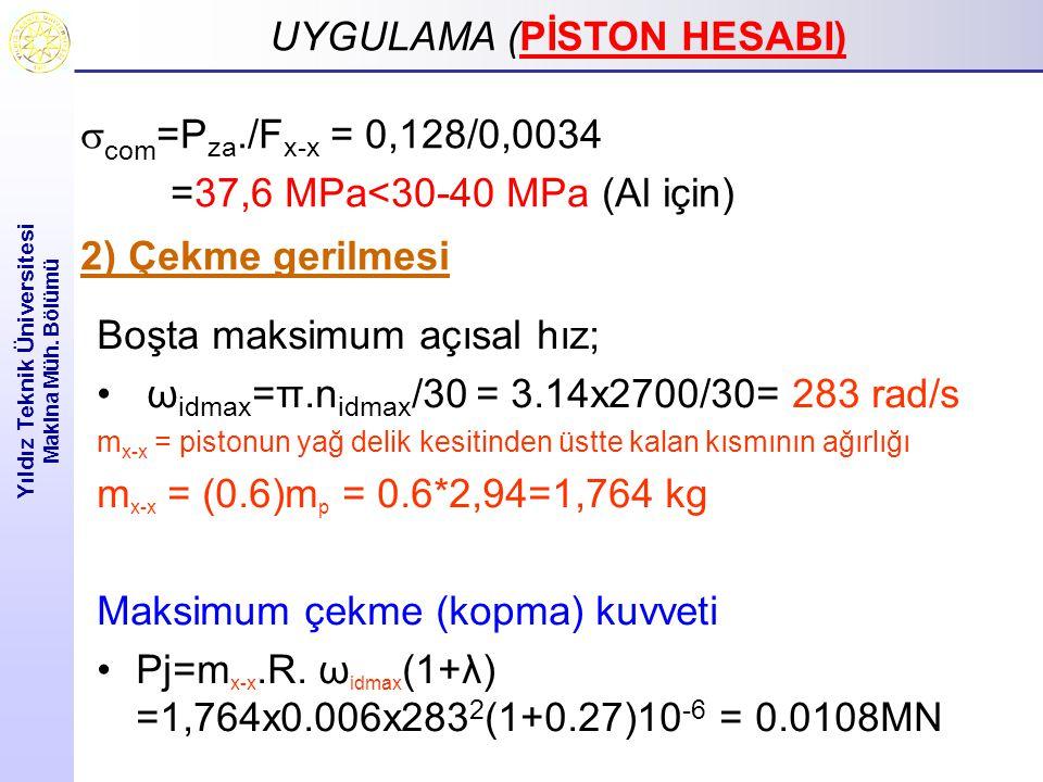 UYGULAMA ( UYGULAMA (PİSTON HESABI) Yıldız Teknik Üniversitesi Makina Müh. Bölümü  com =P za./F x-x = 0,128/0,0034 =37,6 MPa<30-40 MPa (Al için) 2) Ç