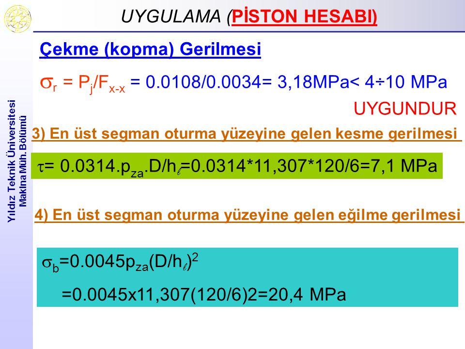 UYGULAMA ( UYGULAMA (PİSTON HESABI) Yıldız Teknik Üniversitesi Makina Müh. Bölümü Çekme (kopma) Gerilmesi  r = P j /F x-x = 0.0108/0.0034= 3,18MPa< 4