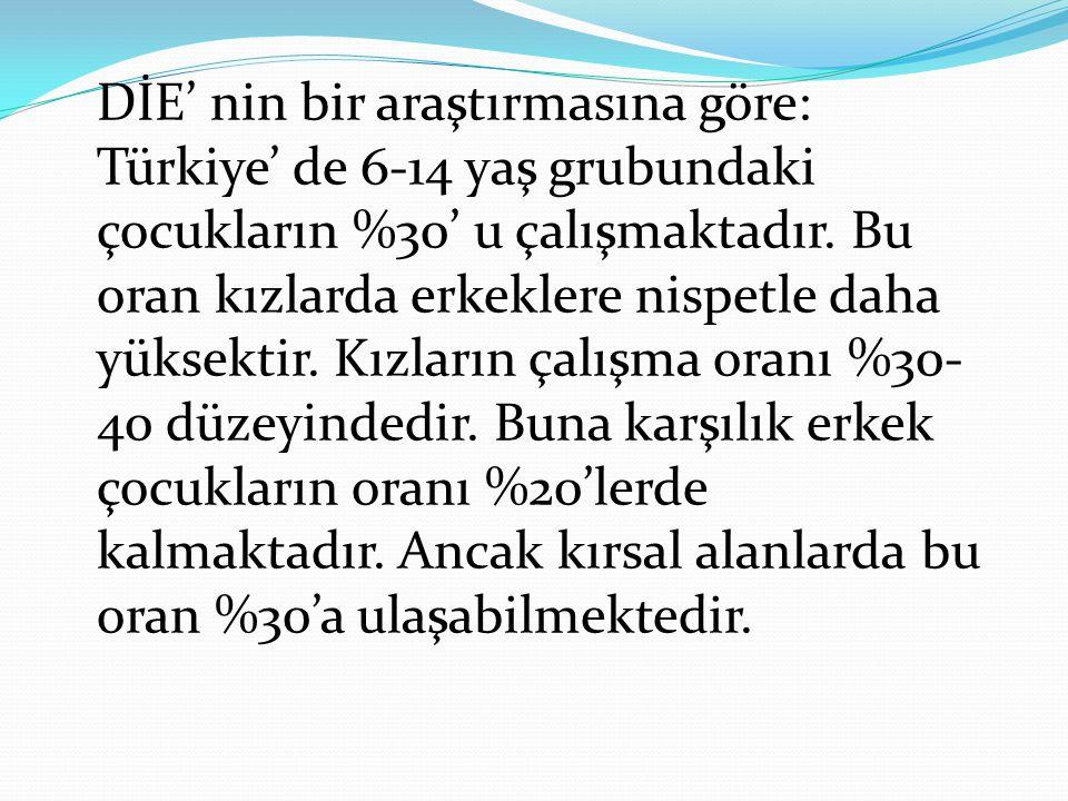 DİE' nin bir araştırmasına göre: Türkiye' de 6-14 yaş grubundaki çocukların %30' u çalışmaktadır.