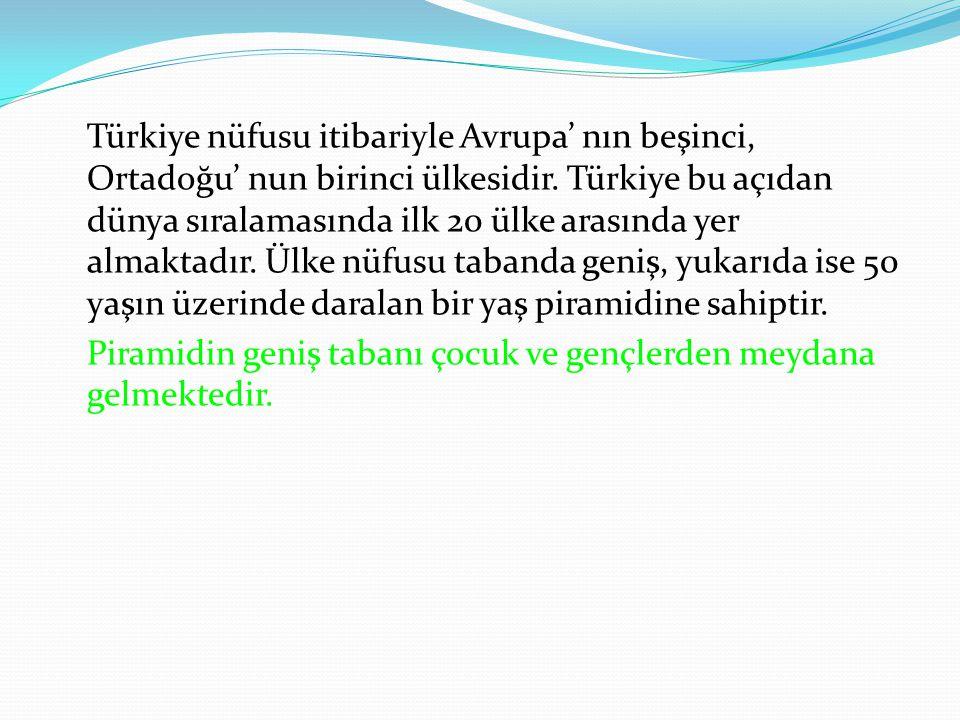 Türkiye nüfusu itibariyle Avrupa' nın beşinci, Ortadoğu' nun birinci ülkesidir.