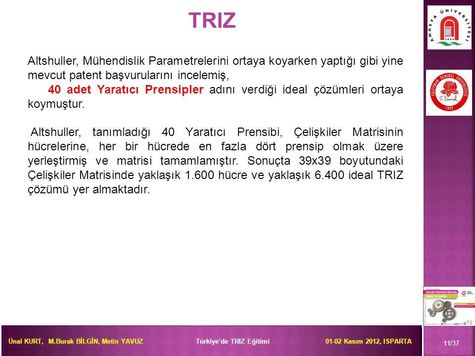 Ünal KURT, M.Burak BİLGİN, Metin YAVUZ Türkiye'de TRIZ Eğitimi 01-02 Kasım 2012, ISPARTA TRIZ 11/37 Altshuller, Mühendislik Parametrelerini ortaya koy