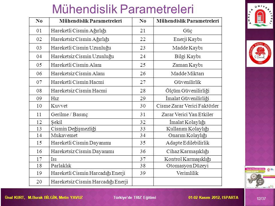 Ünal KURT, M.Burak BİLGİN, Metin YAVUZ Türkiye'de TRIZ Eğitimi 01-02 Kasım 2012, ISPARTA Mühendislik Parametreleri 12/37 NoMühendislik ParametreleriNo