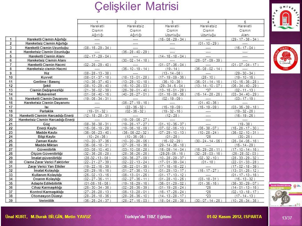 Ünal KURT, M.Burak BİLGİN, Metin YAVUZ Türkiye'de TRIZ Eğitimi 01-02 Kasım 2012, ISPARTA Çelişkiler Matrisi 13/37 12345 HareketliHareketsizHareketliHa