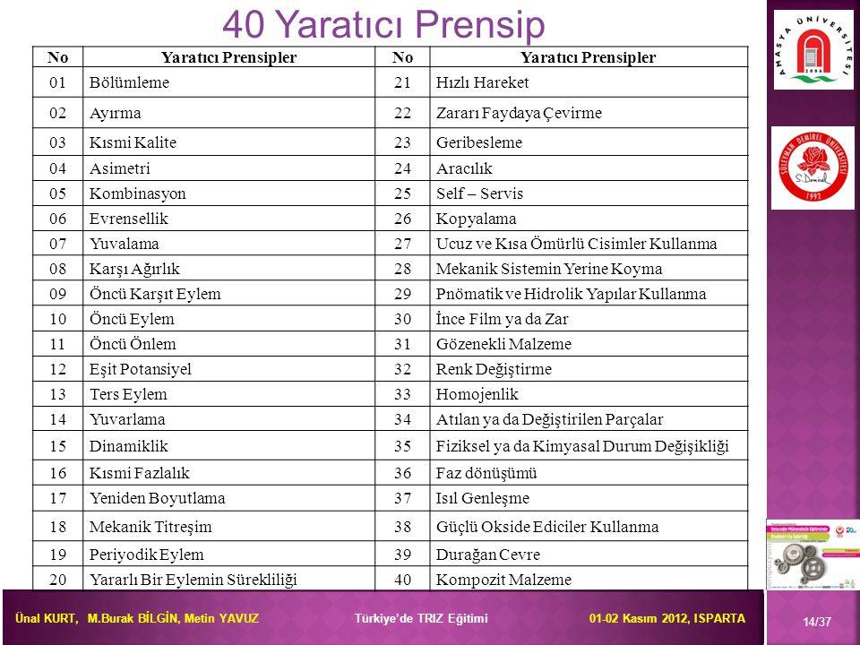 Ünal KURT, M.Burak BİLGİN, Metin YAVUZ Türkiye'de TRIZ Eğitimi 01-02 Kasım 2012, ISPARTA 14/37 NoYaratıcı PrensiplerNoYaratıcı Prensipler 01Bölümleme2