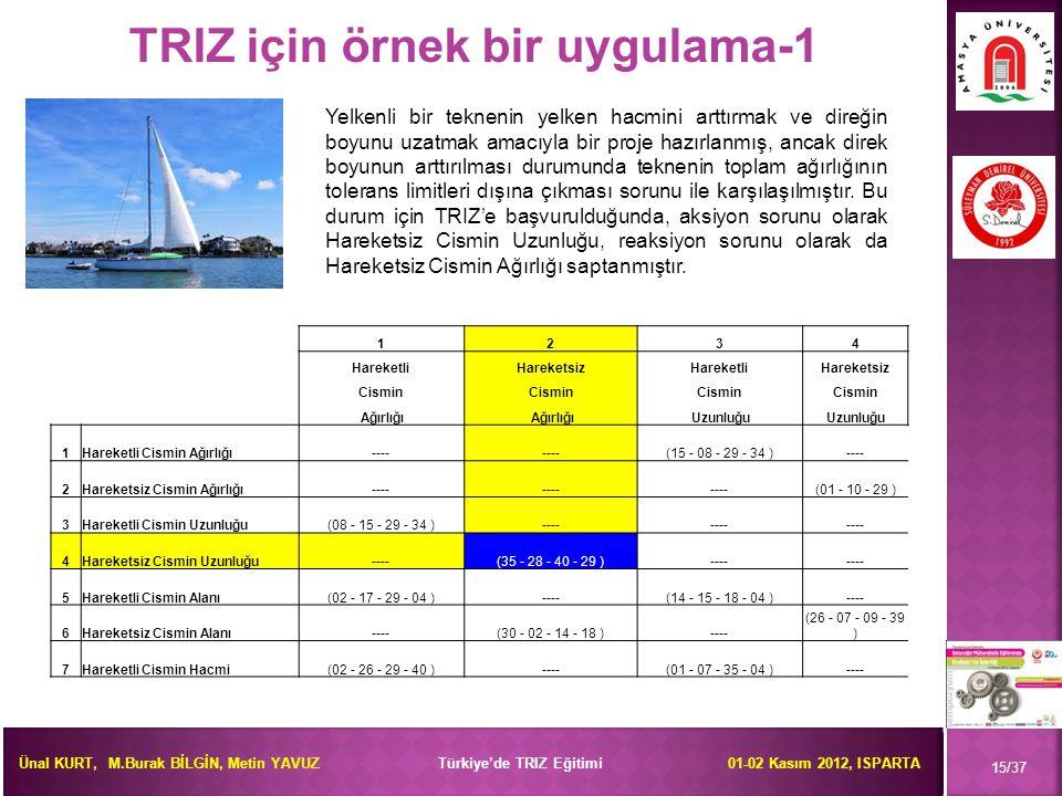 Ünal KURT, M.Burak BİLGİN, Metin YAVUZ Türkiye'de TRIZ Eğitimi 01-02 Kasım 2012, ISPARTA TRIZ için örnek bir uygulama-1 15/37 1234 HareketliHareketsiz