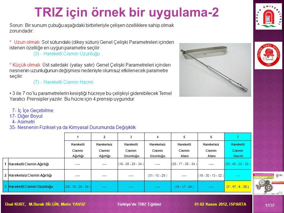 Ünal KURT, M.Burak BİLGİN, Metin YAVUZ Türkiye'de TRIZ Eğitimi 01-02 Kasım 2012, ISPARTA 17/37 Sorun: Bir sunum çubuğu aşağıdaki birbirleriyle çelişen