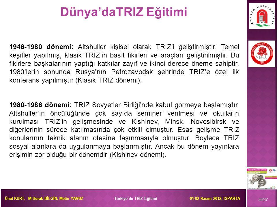 Ünal KURT, M.Burak BİLGİN, Metin YAVUZ Türkiye'de TRIZ Eğitimi 01-02 Kasım 2012, ISPARTA 20/37 1946-1980 dönemi: Altshuller kişisel olarak TRIZ'i geli