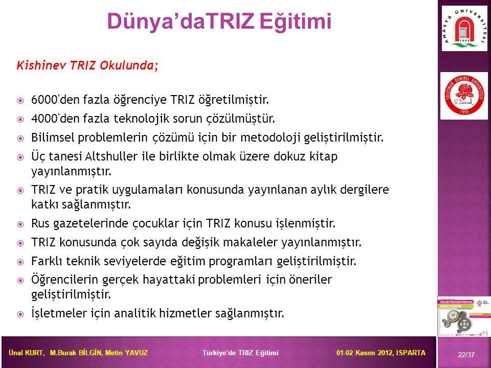 Ünal KURT, M.Burak BİLGİN, Metin YAVUZ Türkiye'de TRIZ Eğitimi 01-02 Kasım 2012, ISPARTA Kishinev TRIZ Okulunda;  6000'den fazla öğrenciye TRIZ öğret