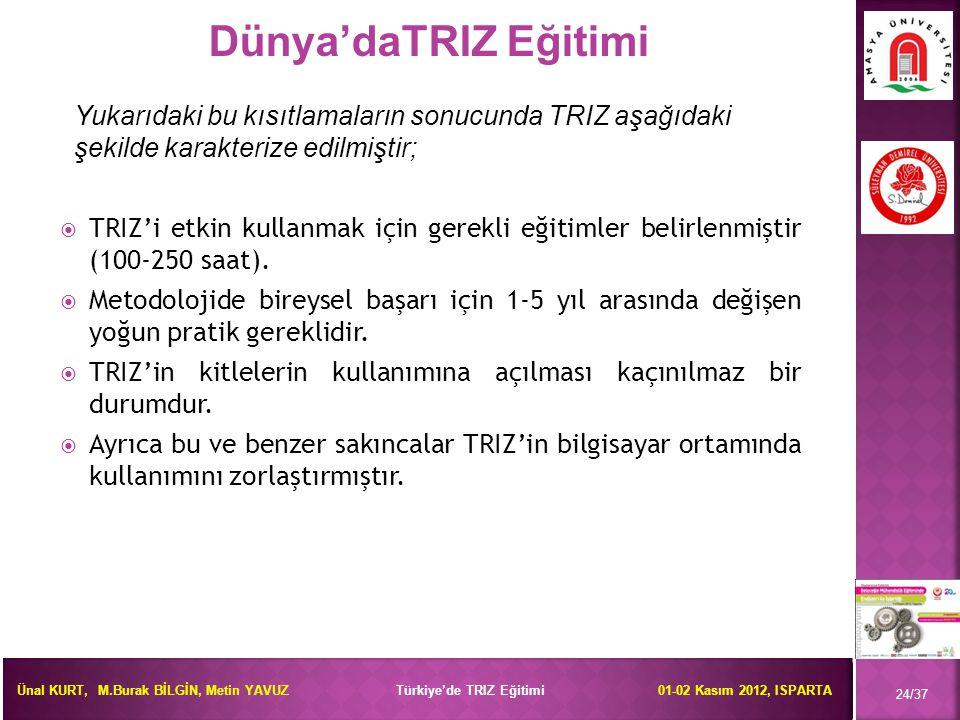 Ünal KURT, M.Burak BİLGİN, Metin YAVUZ Türkiye'de TRIZ Eğitimi 01-02 Kasım 2012, ISPARTA  TRIZ'i etkin kullanmak için gerekli eğitimler belirlenmişti