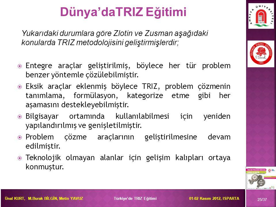 Ünal KURT, M.Burak BİLGİN, Metin YAVUZ Türkiye'de TRIZ Eğitimi 01-02 Kasım 2012, ISPARTA  Entegre araçlar geliştirilmiş, böylece her tür problem benz