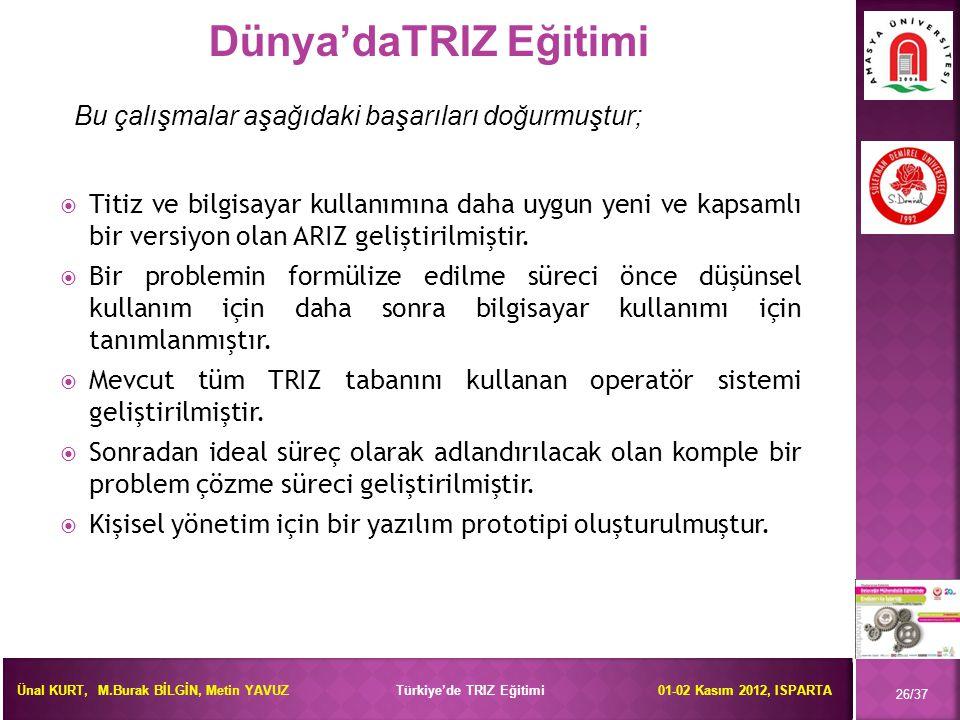Ünal KURT, M.Burak BİLGİN, Metin YAVUZ Türkiye'de TRIZ Eğitimi 01-02 Kasım 2012, ISPARTA  Titiz ve bilgisayar kullanımına daha uygun yeni ve kapsamlı