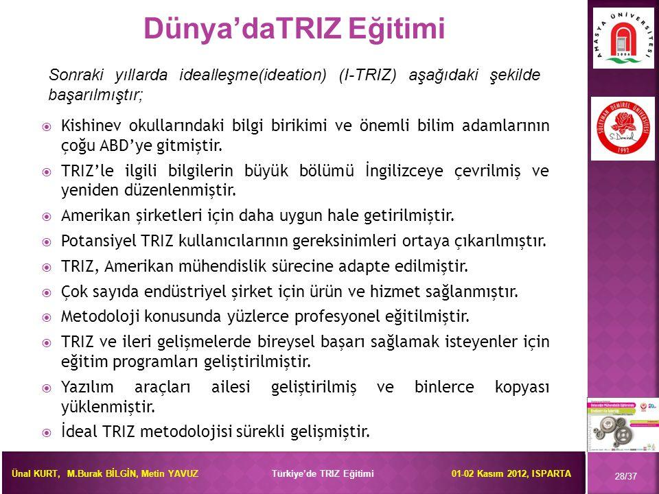 Ünal KURT, M.Burak BİLGİN, Metin YAVUZ Türkiye'de TRIZ Eğitimi 01-02 Kasım 2012, ISPARTA  Kishinev okullarındaki bilgi birikimi ve önemli bilim adaml