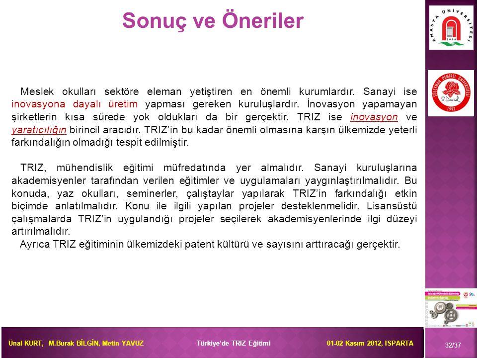 Ünal KURT, M.Burak BİLGİN, Metin YAVUZ Türkiye'de TRIZ Eğitimi 01-02 Kasım 2012, ISPARTA Sonuç ve Öneriler 32/37 Meslek okulları sektöre eleman yetişt