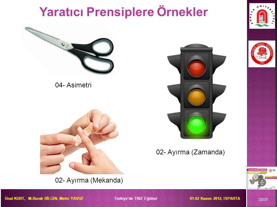 Ünal KURT, M.Burak BİLGİN, Metin YAVUZ Türkiye'de TRIZ Eğitimi 01-02 Kasım 2012, ISPARTA Yaratıcı Prensiplere Örnekler 33/37 04- Asimetri 02- Ayırma (
