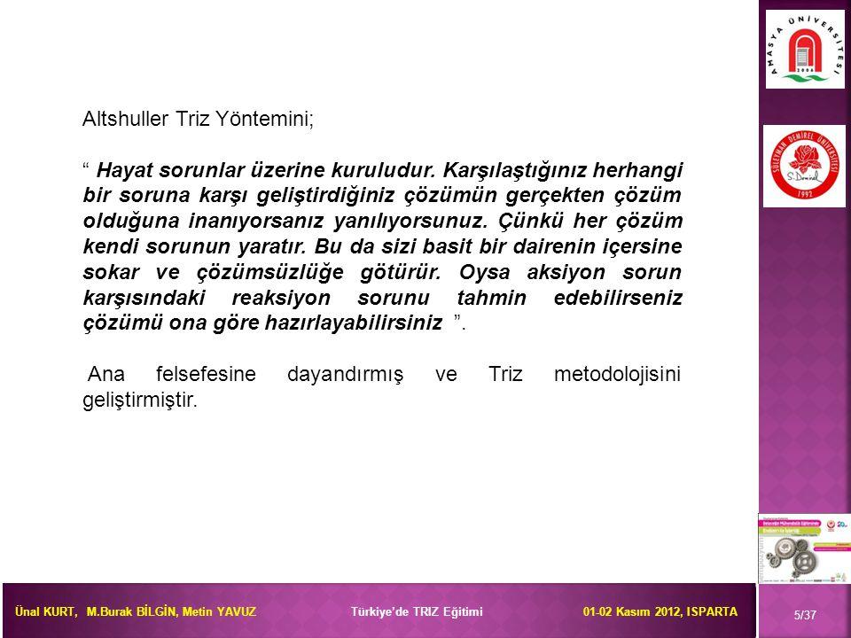 """Ünal KURT, M.Burak BİLGİN, Metin YAVUZ Türkiye'de TRIZ Eğitimi 01-02 Kasım 2012, ISPARTA Altshuller Triz Yöntemini; """" Hayat sorunlar üzerine kuruludur"""