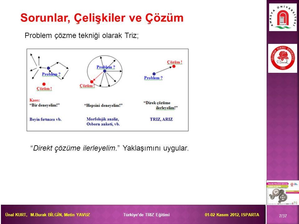 Ünal KURT, M.Burak BİLGİN, Metin YAVUZ Türkiye'de TRIZ Eğitimi 01-02 Kasım 2012, ISPARTA Sorunlar, Çelişkiler ve Çözüm Problem çözme tekniği olarak Tr