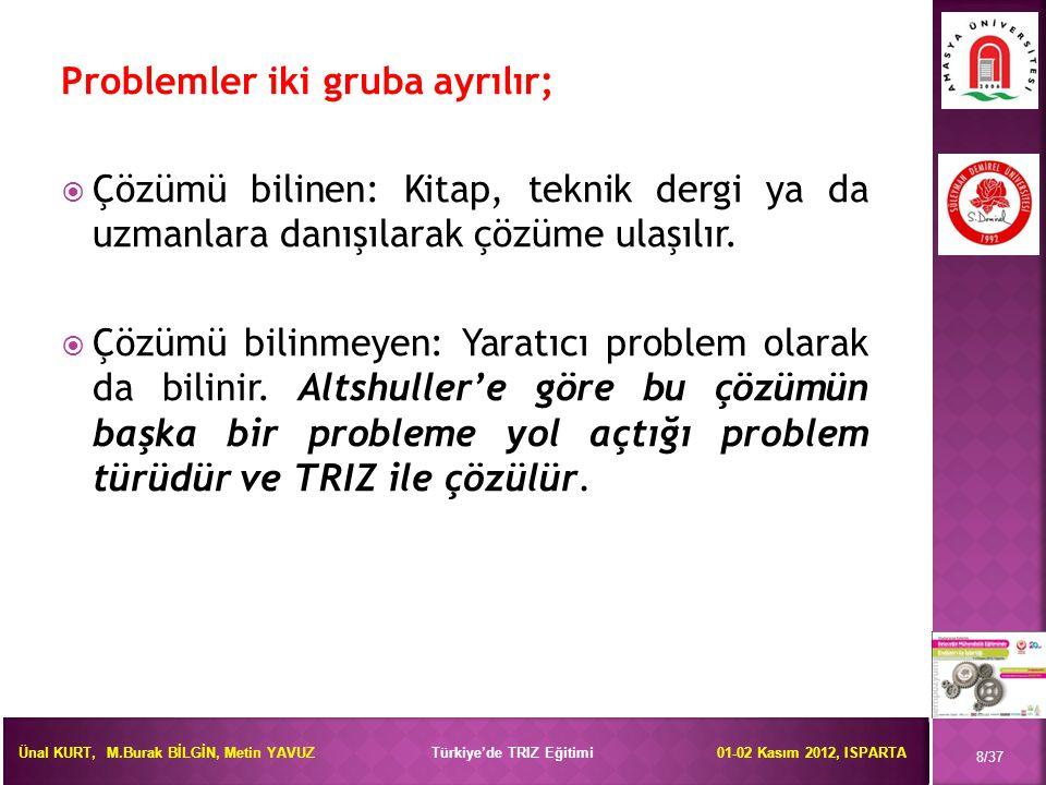 Ünal KURT, M.Burak BİLGİN, Metin YAVUZ Türkiye'de TRIZ Eğitimi 01-02 Kasım 2012, ISPARTA TRIZ 9/37 SeviyeYaratıcılık Derecesi Bütün Çözümler İçindeki % Değeri Bilgi Kaynağı 1Bilinen Çözüm % 32 Kişisel Bilgi 2Küçük Yenilikler % 45 Kurum İçi Bilgi 3Büyük Yenilikler % 18 Sektör İçi Bilgi 4Yeni Kavram % 4 Sektör Dışı Bilgi 5Buluş % 1 Tüm Bilgi Altshuller' e Göre Yaratıcılığın Seviyeleri