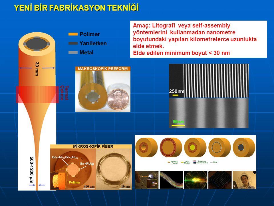 Amaç: Litografi veya self-assembly yöntemlerini kullanmadan nanometre boyutundaki yapıları kilometrelerce uzunlukta elde etmek.