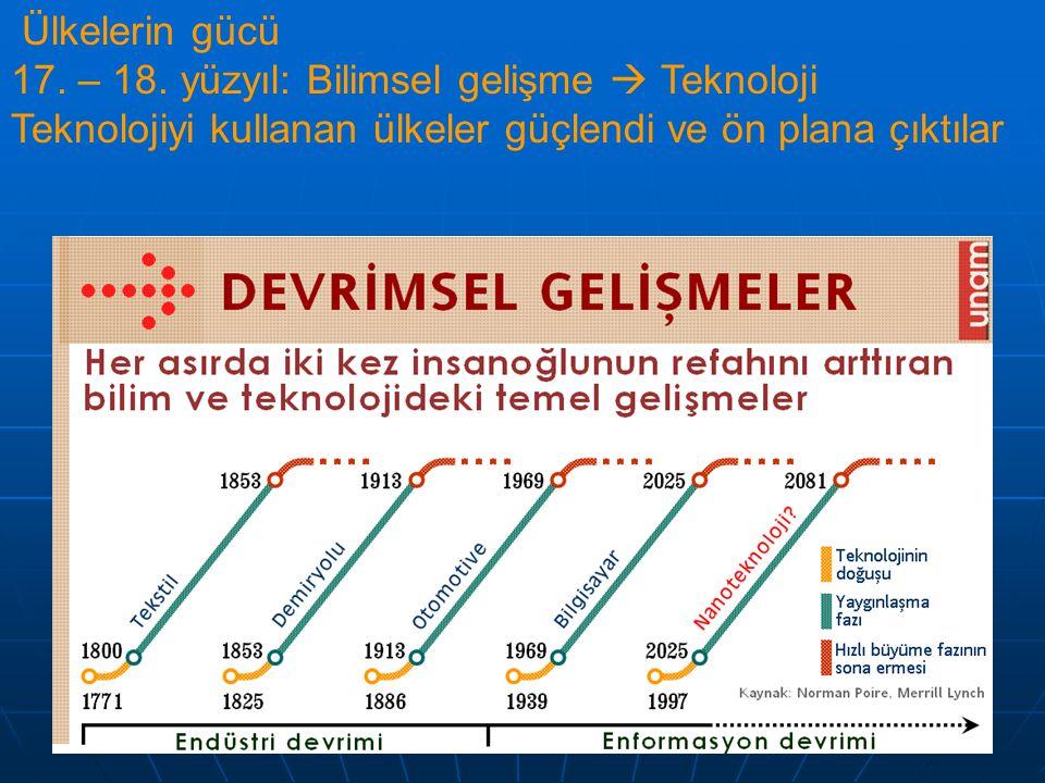 ÜRETİM TEKNOLOJİLERİ Makroskopik teknolojiler (tarım, metalurji, gemi inşat, makina imalat, otomotiv..