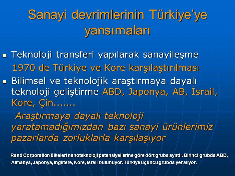 Sanayi devrimlerinin Türkiye'ye yansımaları Teknoloji transferi yapılarak sanayileşme Teknoloji transferi yapılarak sanayileşme 1970 de Türkiye ve Kore karşılaştırılması 1970 de Türkiye ve Kore karşılaştırılması Bilimsel ve teknolojik araştırmaya dayalı teknoloji geliştirme ABD, Japonya, AB, İsrail, Kore, Çin.......
