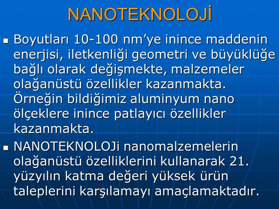 NANOTEKNOLOJİ Boyutları 10-100 nm'ye inince maddenin enerjisi, iletkenliği geometri ve büyüklüğe bağlı olarak değişmekte, malzemeler olağanüstü özellikler kazanmakta.