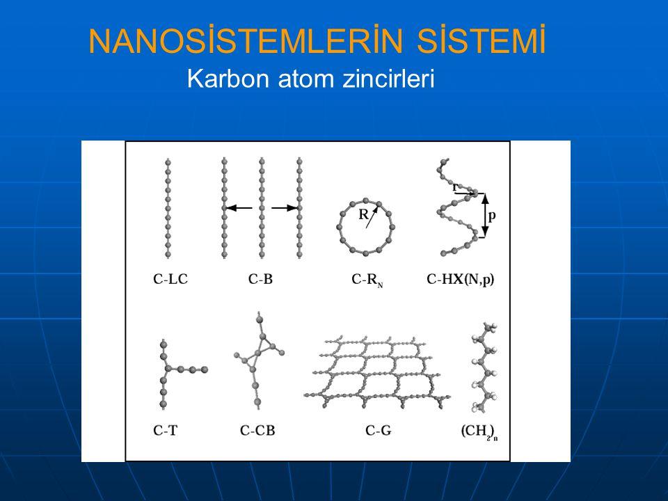 NANOSİSTEMLERİN SİSTEMİ Karbon atom zincirleri
