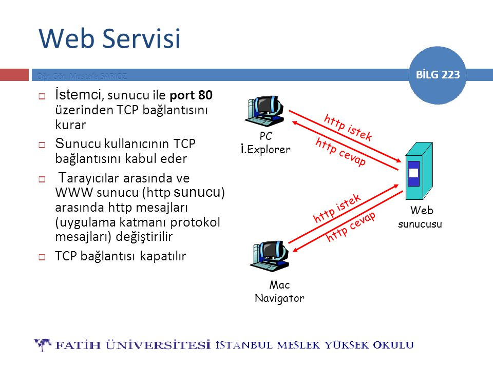 BİLG 223 Web Servisi  İstemci, sunucu ile port 80 üzerinden TCP bağlantısını kurar  S unucu kullanıcının TCP bağlantısını kabul eder  T arayıcılar