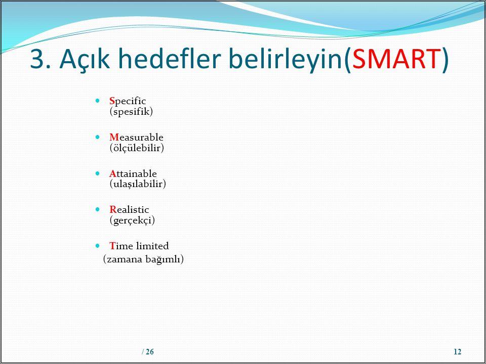 3. Açık hedefler belirleyin(SMART) Specific (spesifik) Measurable (ölçülebilir) Attainable (ulaşılabilir) Realistic (gerçekçi) Time limited (zamana ba