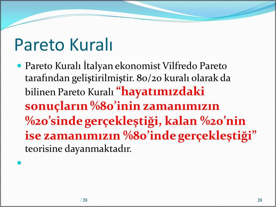 """Pareto Kuralı Pareto Kuralı İtalyan ekonomist Vilfredo Pareto tarafından geliştirilmiştir. 80/20 kuralı olarak da bilinen Pareto Kuralı """"hayatımızdaki"""