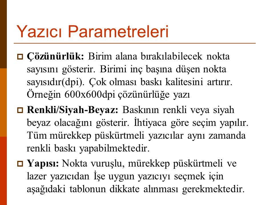 Yazıcı Parametreleri  Çözünürlük: Birim alana bırakılabilecek nokta sayısını gösterir.