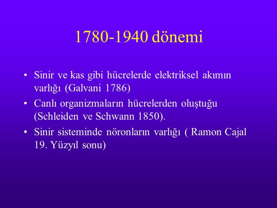 1780-1940 dönemi Sinir ve kas gibi hücrelerde elektriksel akımın varlığı (Galvani 1786) Canlı organizmaların hücrelerden oluştuğu (Schleiden ve Schwann 1850).