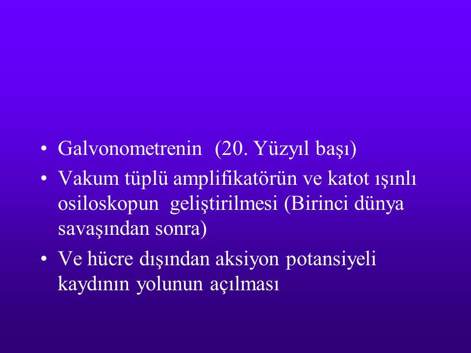 Galvonometrenin (20.
