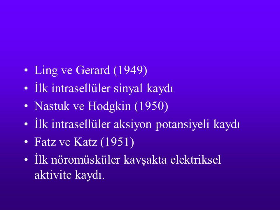 Ling ve Gerard (1949) İlk intrasellüler sinyal kaydı Nastuk ve Hodgkin (1950) İlk intrasellüler aksiyon potansiyeli kaydı Fatz ve Katz (1951) İlk nöromüsküler kavşakta elektriksel aktivite kaydı.