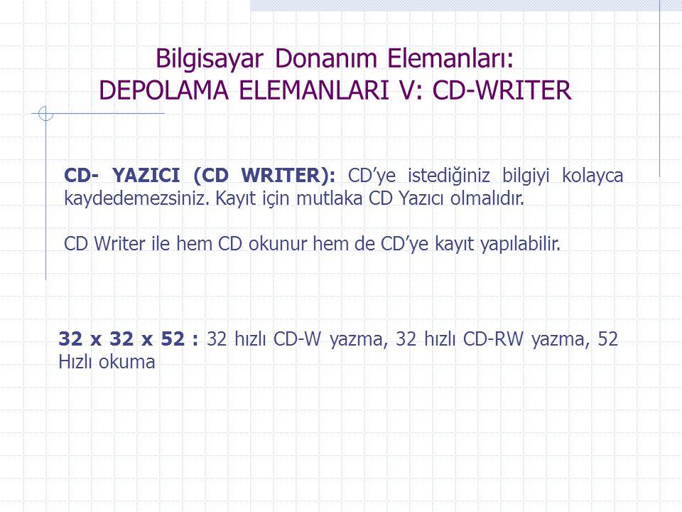 Bilgisayar Donanım Elemanları: DEPOLAMA ELEMANLARI V: CD-WRITER CD- YAZICI (CD WRITER): CD'ye istediğiniz bilgiyi kolayca kaydedemezsiniz. Kayıt için