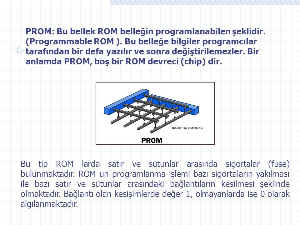PROM: Bu bellek ROM belleğin programlanabilen şeklidir. (Programmable ROM ). Bu belleğe bilgiler programcılar tarafından bir defa yazılır ve sonra değ