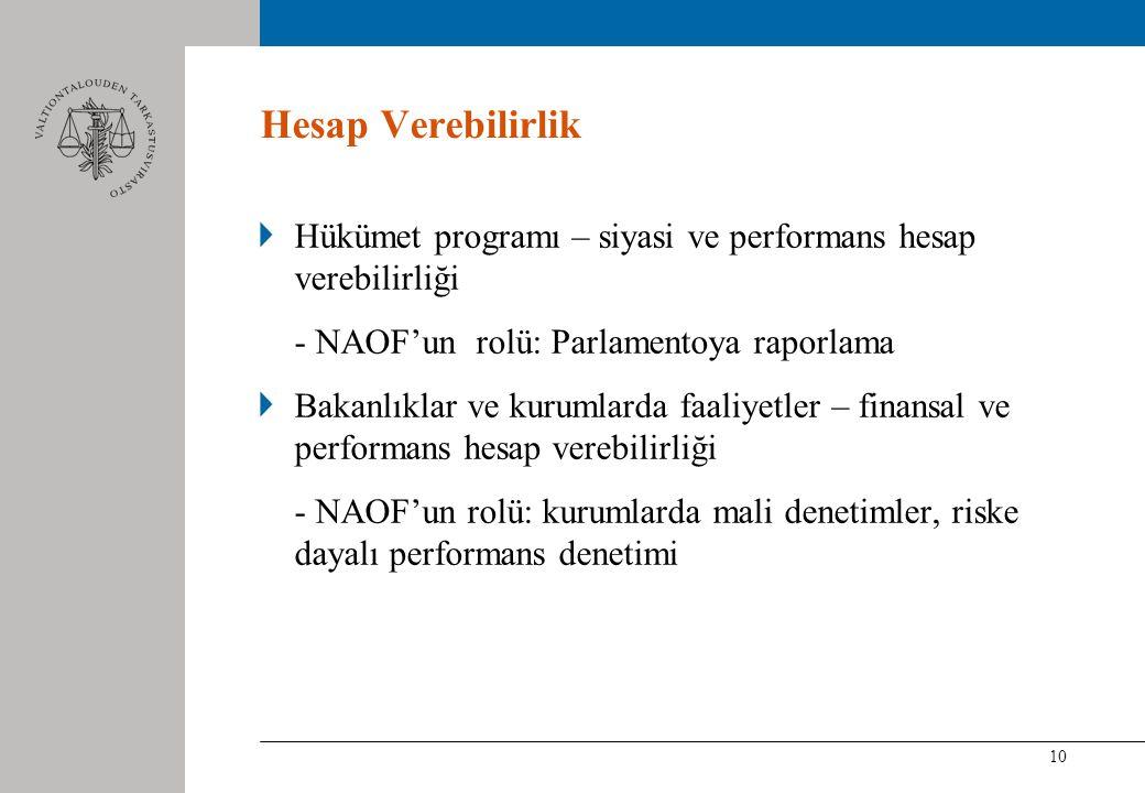 10 Hesap Verebilirlik Hükümet programı – siyasi ve performans hesap verebilirliği - NAOF'un rolü: Parlamentoya raporlama Bakanlıklar ve kurumlarda faaliyetler – finansal ve performans hesap verebilirliği - NAOF'un rolü: kurumlarda mali denetimler, riske dayalı performans denetimi