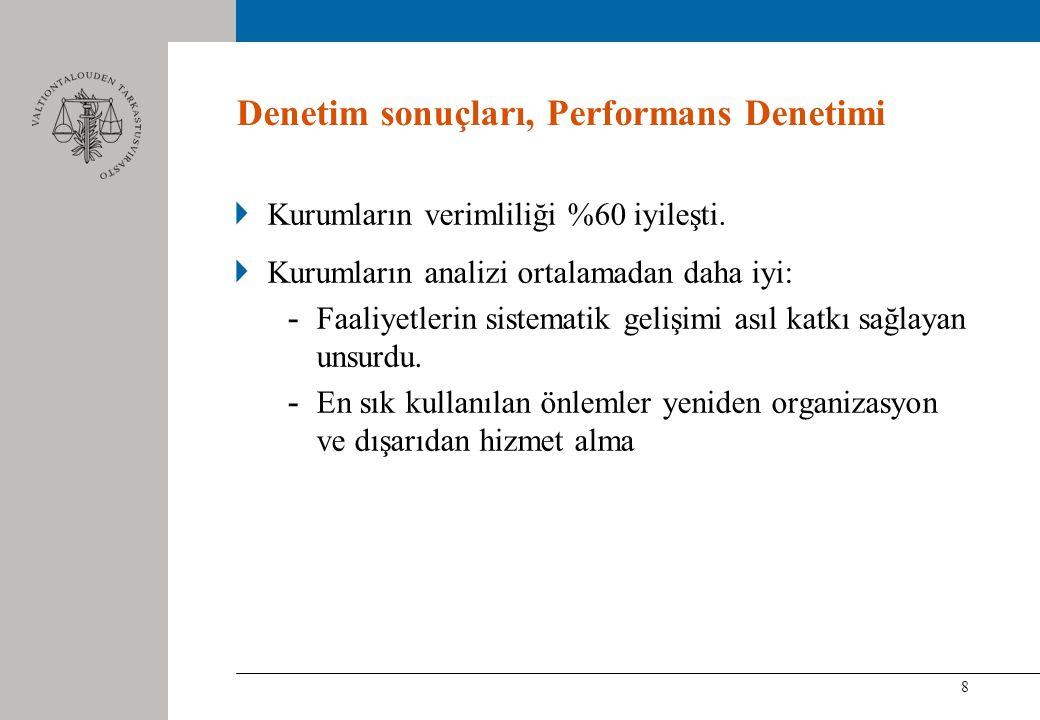 8 Denetim sonuçları, Performans Denetimi Kurumların verimliliği %60 iyileşti.