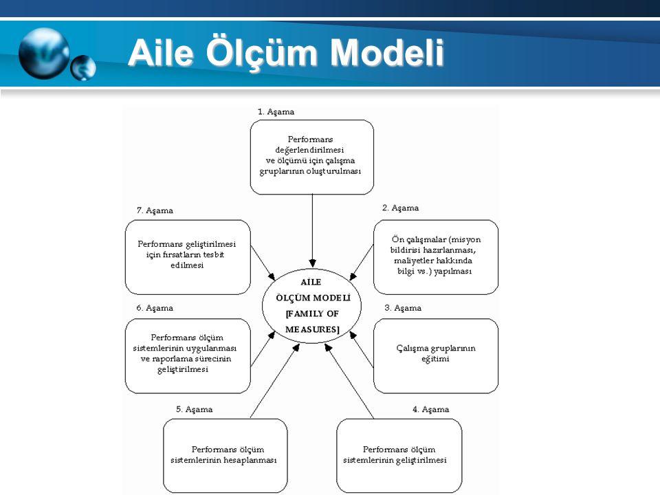 Aile Ölçüm Modeli