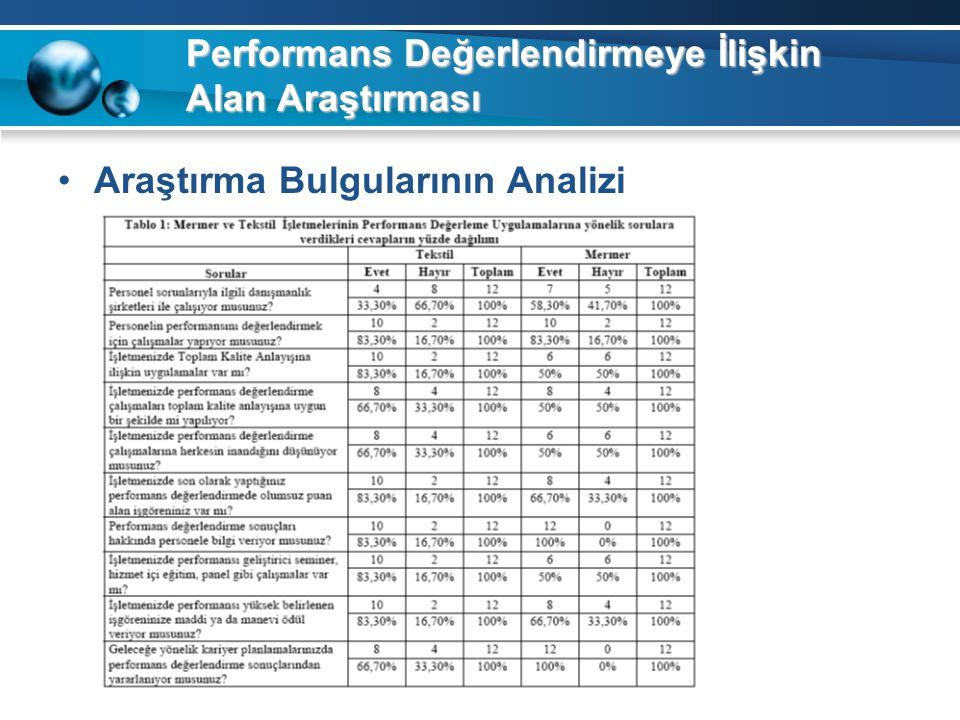 Performans Değerlendirmeye İlişkin Alan Araştırması Araştırma Bulgularının Analizi