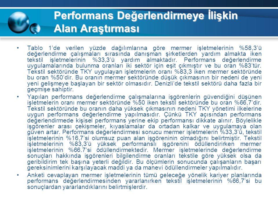 Performans Değerlendirmeye İlişkin Alan Araştırması Tablo 1'de verilen yüzde dağılımlarına göre mermer işletmelerinin %58,3'ü değerlendirme çalışmalar