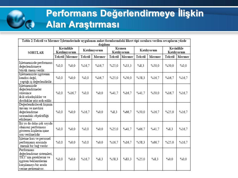 Performans Değerlendirmeye İlişkin Alan Araştırması