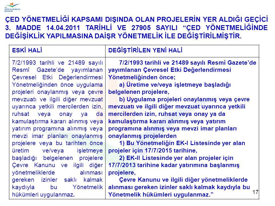 """ÇED YÖNETMELİĞİ KAPSAMI DIŞINDA OLAN PROJELERİN YER ALDIĞI GEÇİCİ 3. MADDE 14.04.2011 TARİHLİ VE 27905 SAYILI """"ÇED YÖNETMELİĞİNDE DEĞİŞİKLİK YAPILMASI"""